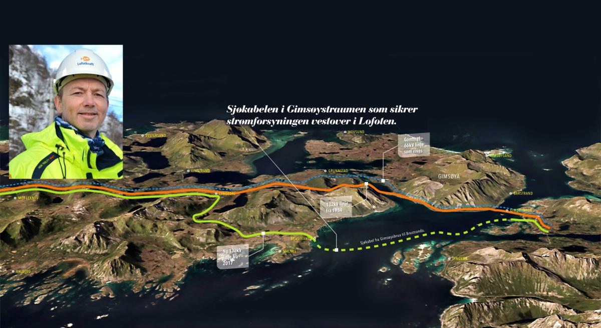 2021 blir et historisk år – da står den nye hovedlinja gjennom hele Lofoten ferdig